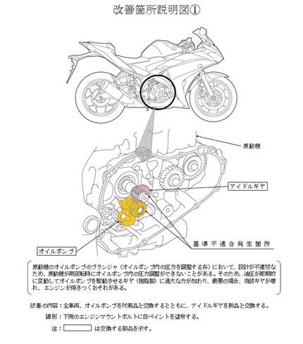 Yamaha Recall R25, MT-250, R3, MT-320