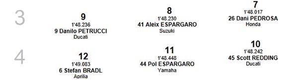 Starting Grid MotoGP Aragon