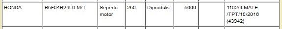 TPT untuk Honda CBR250RR ABS