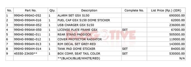 Harga Aksesoris resmi Suzuki GSX-S150