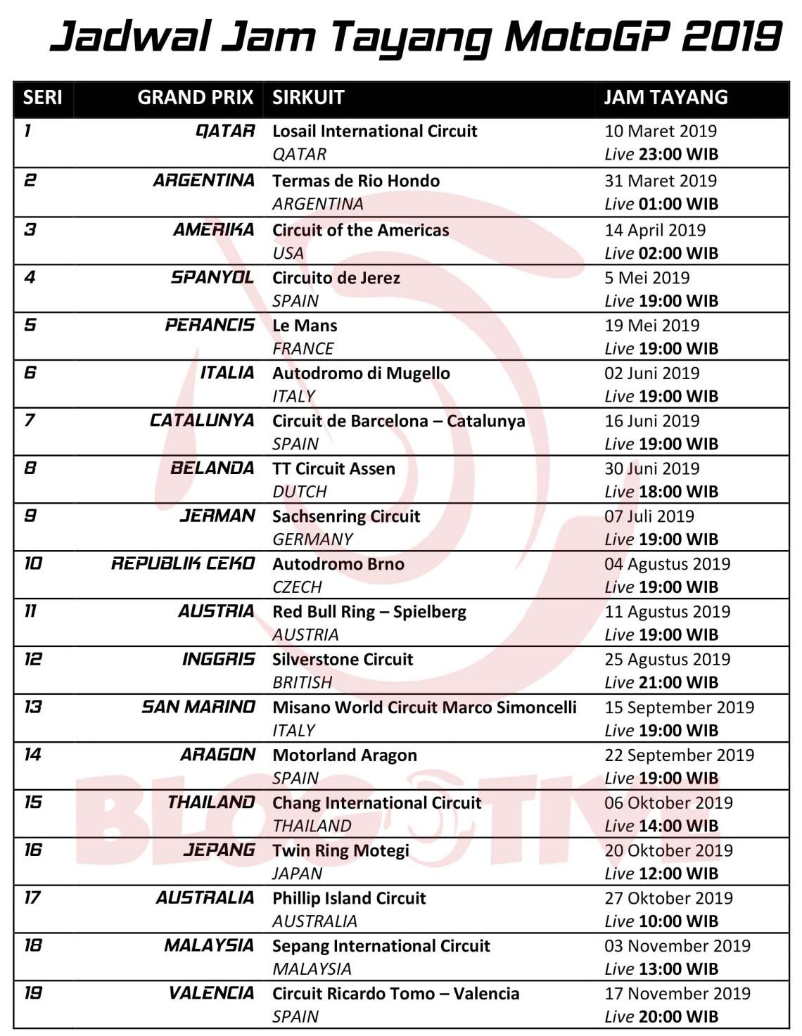 Jadwal Jam Tayang MotoGP 2019