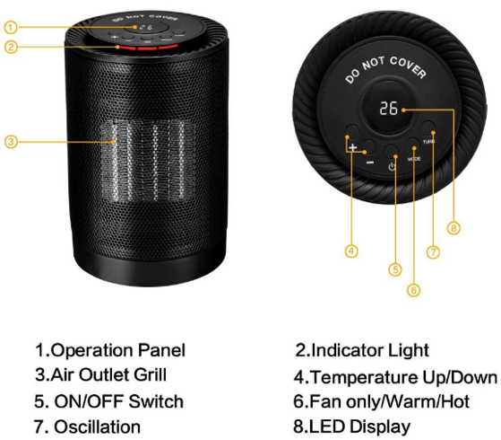 EcoHeat S Features