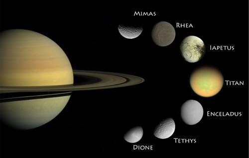 Questa immagine ha l'attributo alt vuoto; il nome del file è satelliti-di-saturno.jpg