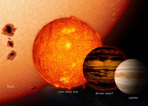 Questa immagine ha l'attributo alt vuoto; il nome del file è sole-nana-bruna.jpg