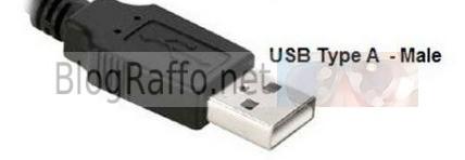 Tastiera attacco USB