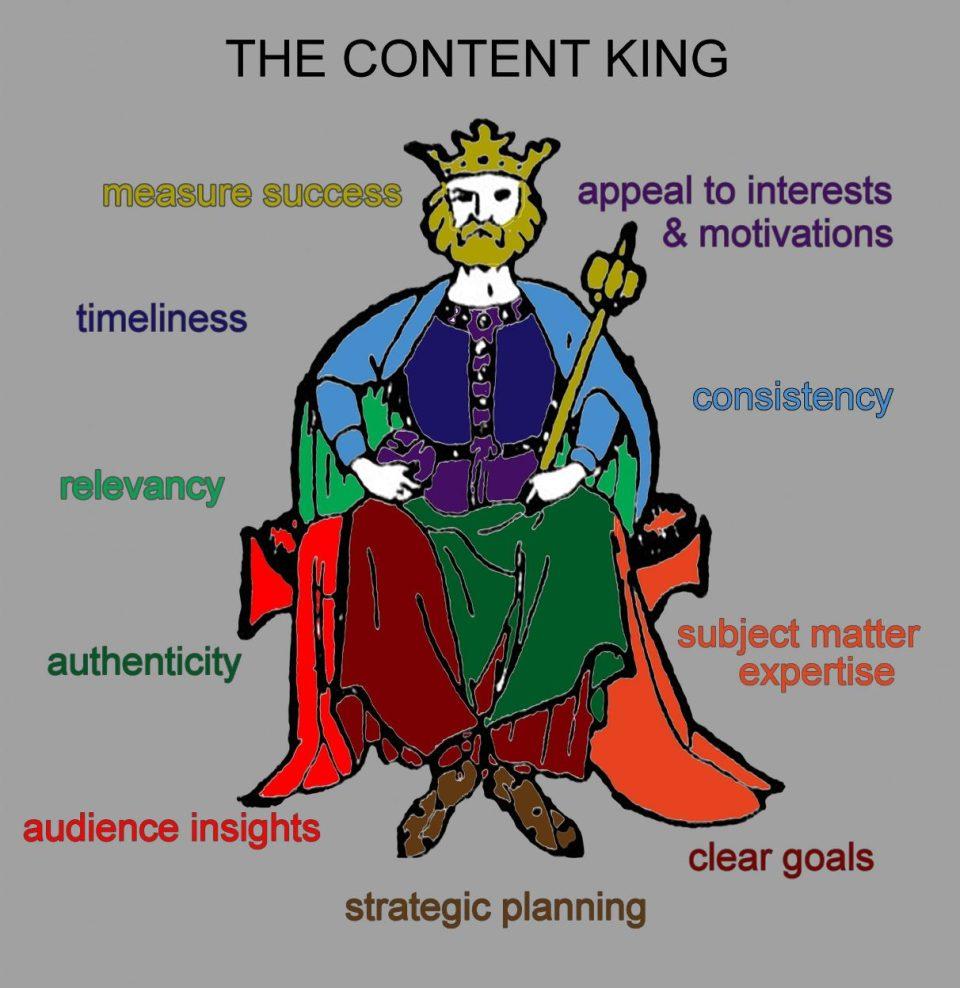 website-content-is-king