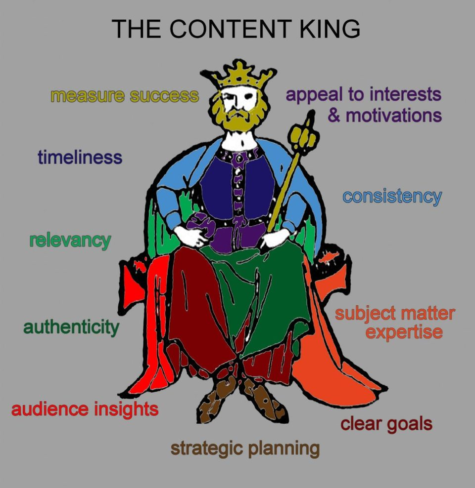 website-content-is-king