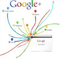 Thumb The GooglePlus Project