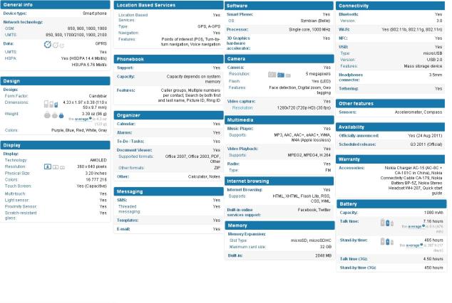 Nokia 700 specification