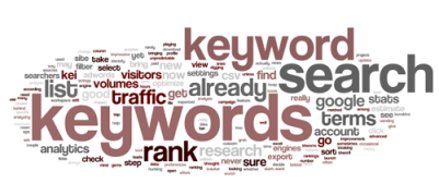keyword-cloud-blog-posts