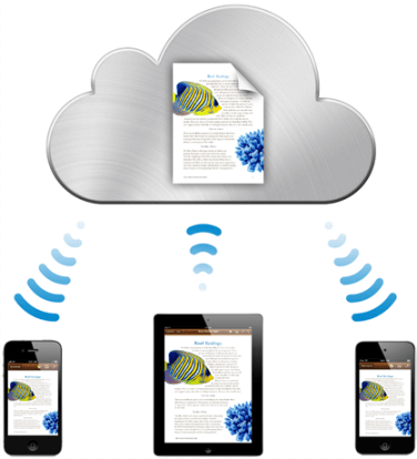 iCloud-Documents-In-The-Cloud