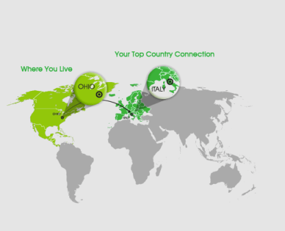 ConnectMyDNA Country Interest