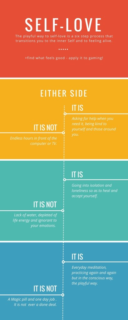 Meditation Benefits chart