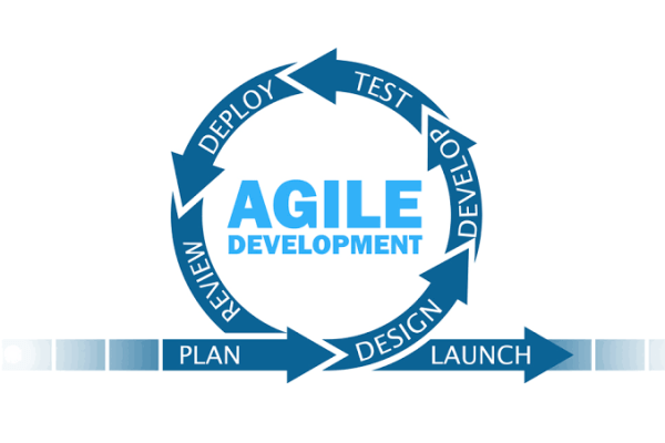 Agile development ibm code day india 2019