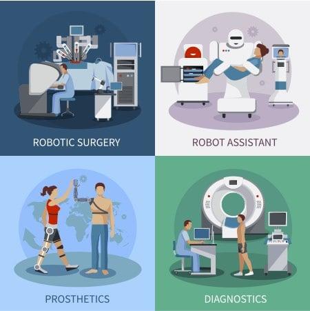 eHealth | Salute Digitale | Digital Health: Robotica Diagnostica e Prostetica