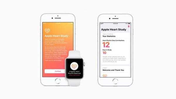 Esempi di Notifiche che i Partecipanti all'Apple Heart Study Ricevevano