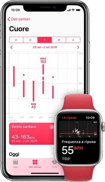 Dati su Battito Cardiaco Apple Watch Archiviati su iPhone