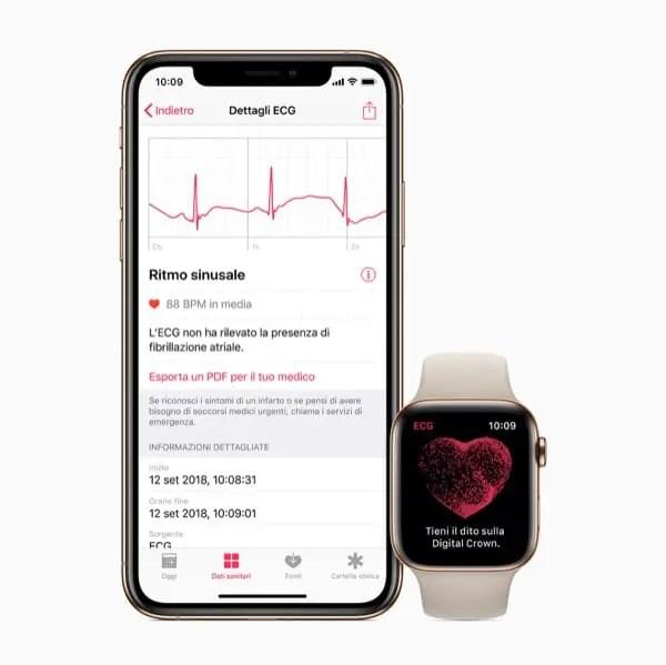 ECG app iPhone Apple Watch
