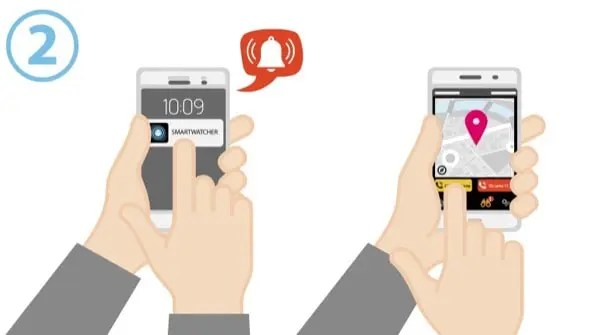 Ricezione di Allarme da SmartWatcher su Smartphone