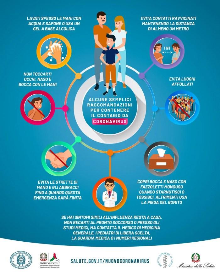 Raccomandazioni del Ministero della Salute Contro il Coronavirus e COVID-19