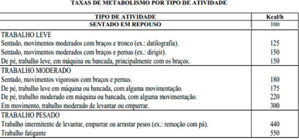 Quadro nº 3 do anexo 3 da norma regulamentadora nº 15
