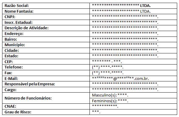 Identificação da Empresa - PPRA