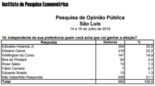 Edivaldo_Maioria_Econometrica