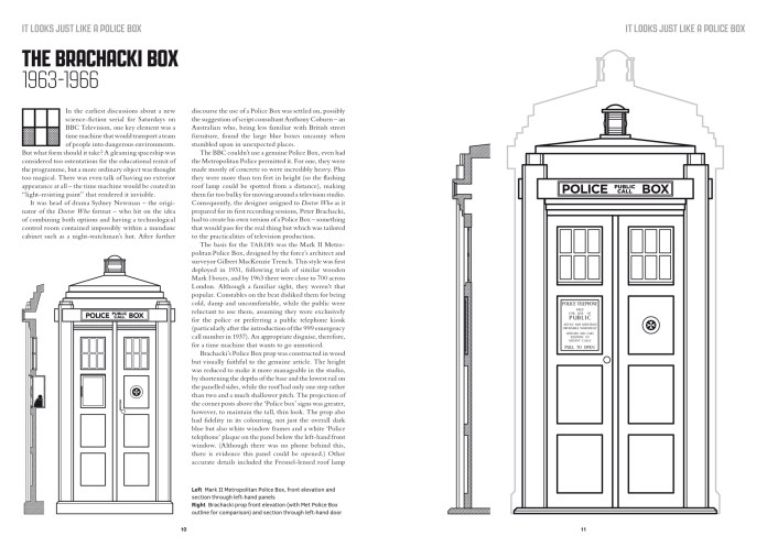 A page from The TARDIS Chronicles Volume 1 comparing the original 1963 prop to a real Police Box (c) Wonderful Books Doctor Who Brachacki Paul MC Smith