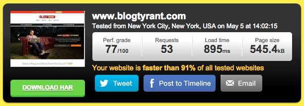 blog load speed