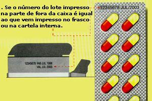 Se você está usando algum desses medicamentos fabricados  pelo Laboratório Teuto Confira o número do lote