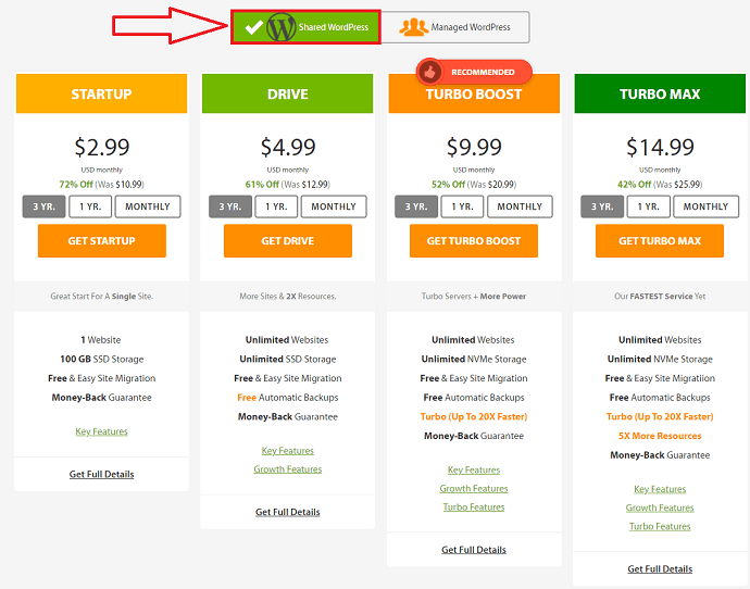 Shared WordPress prices in A2hosting