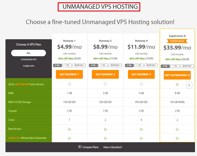 Unmanaged VPS Hosting prices in A2hosting