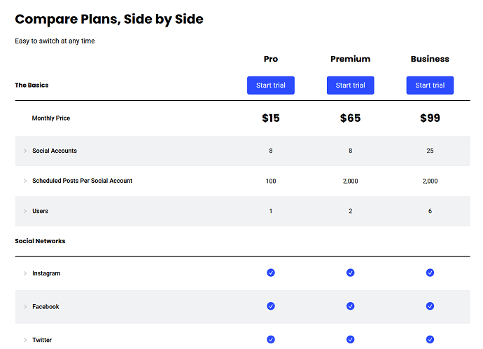 Buffer Pricing and Plans - best sprout social competitors