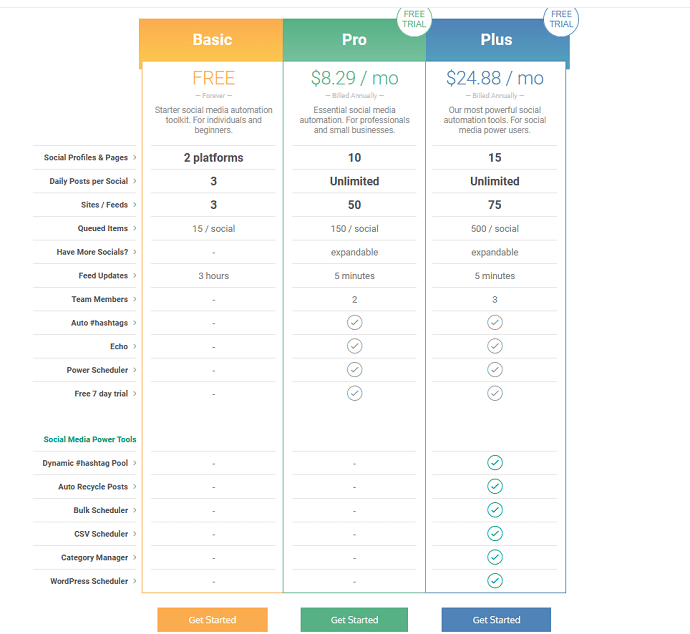 dlvr.it pricing and plans - best sprout social competitors