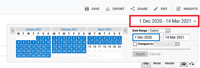 customize the date range from the top right corner.