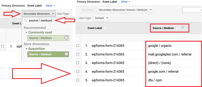 "from the ""secondary dimension drop-down menu"" select or search for Source / Medium and then click on the apply button. This will show you the sources from where people have come to your forms and give you a lead."