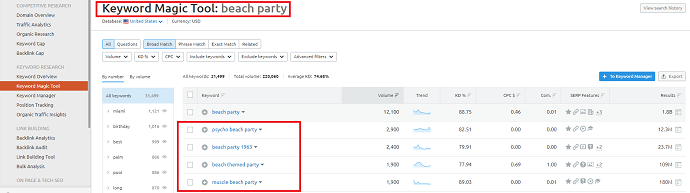 Then Semrush comes up with a detailed report for the keyword and also offers some more content suggestion