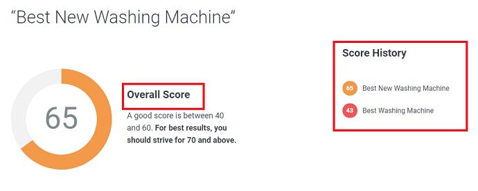 MonsterInsights headline analyzer showing headline overall score and score history