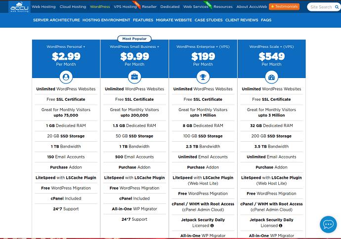AccuWeb hosting pricing