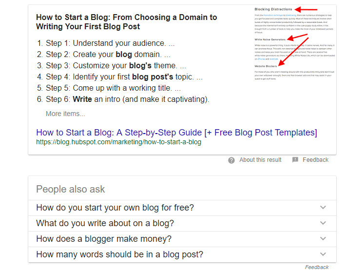 What clues to look for when writing a blog post