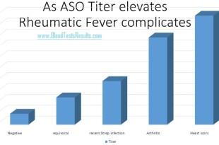 asot chart
