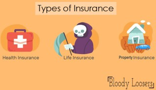 How Many Types of Insurance in USA