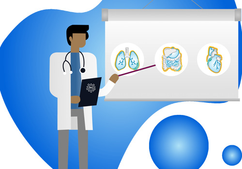 Mesotheliom affacts on a heart, abdomen and lung - What is Mesothelioma or Meso