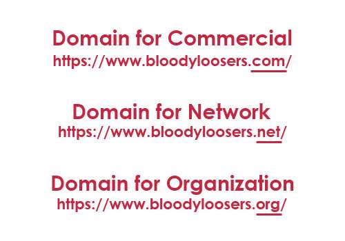 Generic Top Level Domains - Domain Name Levels