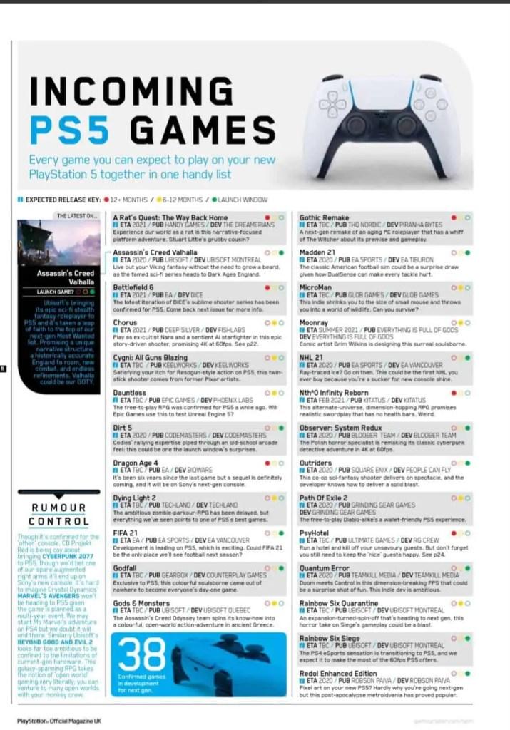 Une liste des 38 prochains jeux PS5 a été divulguée