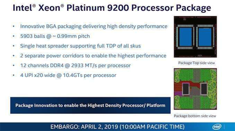 Intel Xeon Platinum 9200 Processor Package