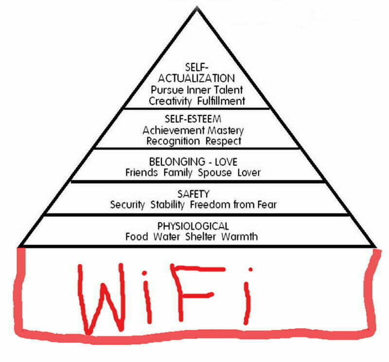 The True Maslow Hierarchy Needs Theory Student Edition