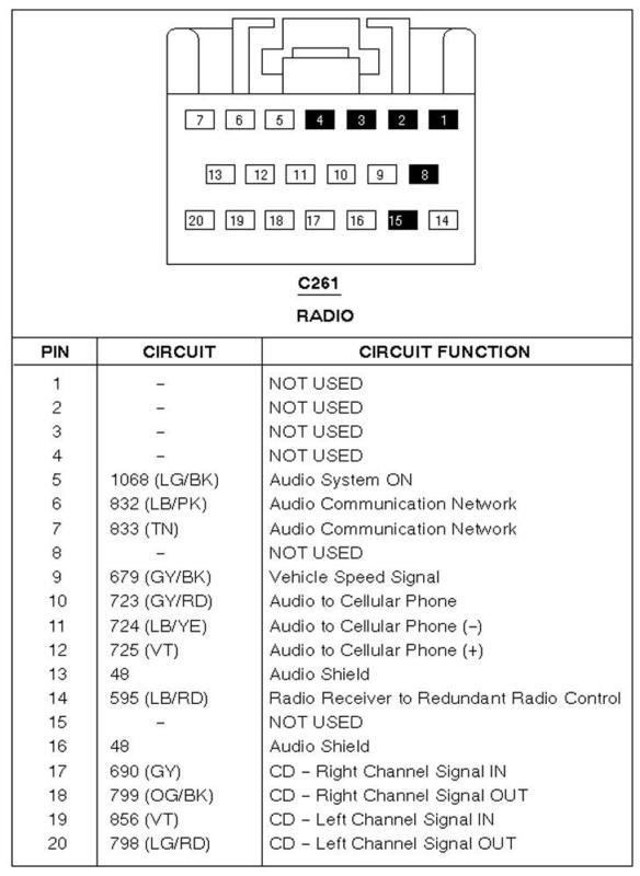2010 Ford Escape Radio Wiring Diagram - Wiring Diagram