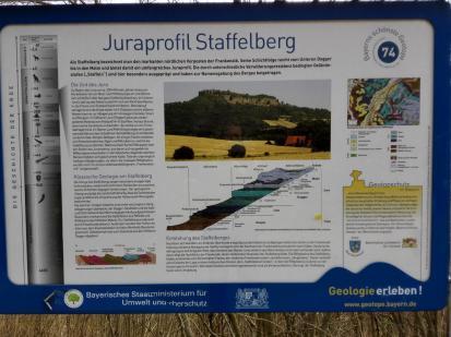 Geologischer Aufbau des Staffelbergs