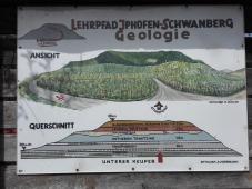 Infotafel zur Geologie des Schwanenbergs